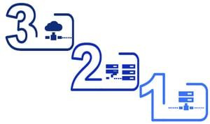 3-2-1 Backup image-02-3