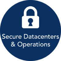 Acronis SCS webpage_secure datacenters