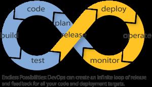 devops-infinity-loop